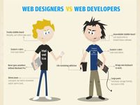 web + web http://sixrevisions.com/infographics/web-designers-vs-web-developers-infographic/ Infographic by: Shane Snow. Shane Snow is an entrepreneur, writer, and recent Columbia MS/Digital Media graduate. Visit his personal site: http://www.shanesnow.com...