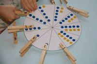 Number wheel w/ clothespins