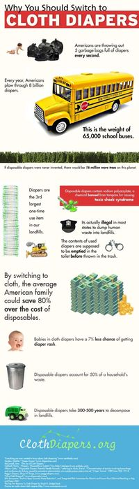 Make The Switch to Cloth Diapers (infographic)