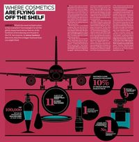 :: Infographics: Raconteur / The Times Newspaper by The Design Surgery , via Behance ::